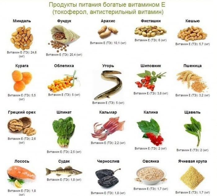 Где находятся витамины в и е